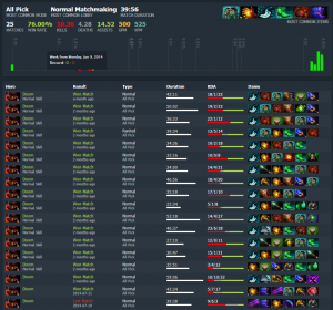 dota 2 hero build 6 85b offlane doom steve ha enpflug